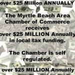 Who Pays For The Perfect Myrtle Beach Crime?
